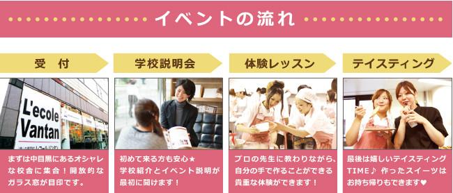 イベント流れパティシエ.jpg