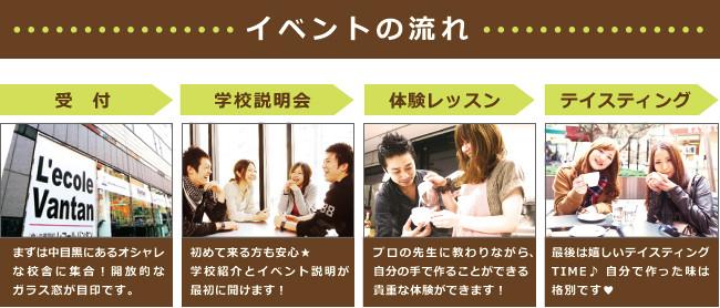 イベント流れカフェ.jpg