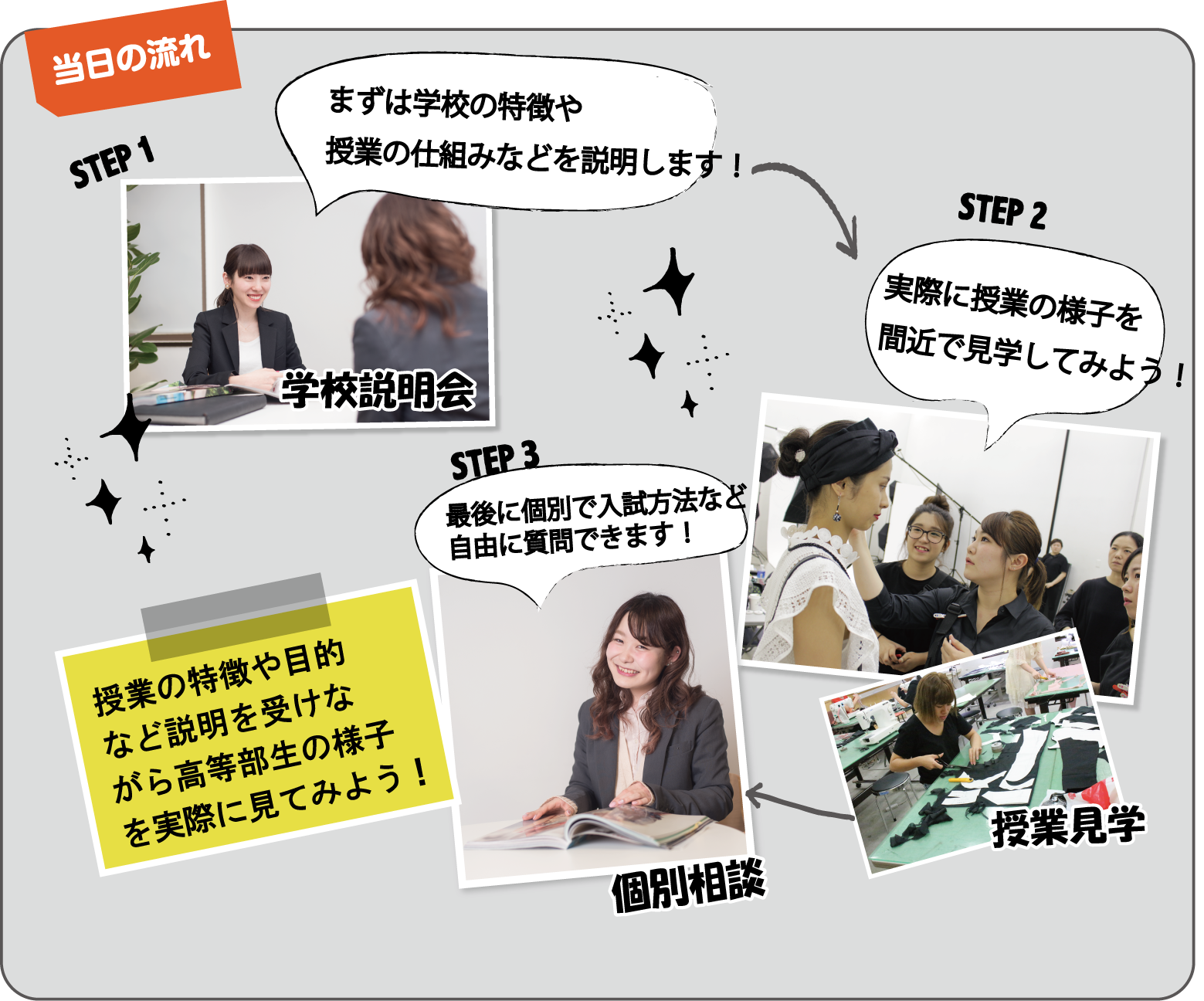 19VDH授業見学_当日の流れ.png