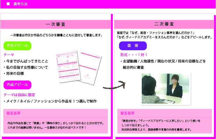 AO審査方法.jpg